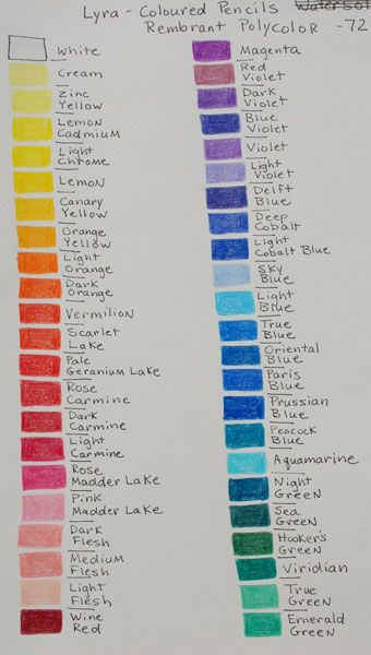 Lyra Polycolor Pencils Color Charts Wetcanvas Colored Pencils