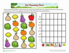 Counting Vegetable Garden Worksheet Education Com Kindergarten Math Worksheets Free Kindergarten Math Worksheets Math Activities Preschool