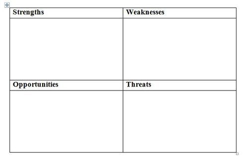 26 Personal Swot Analysis Templates Pdf Doc