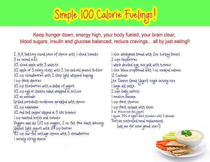 Renee Slaters List Of Simple 100 Calorie Fuelings Renee Is A