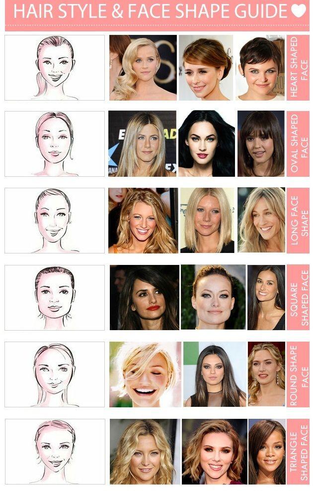 Hairstyle Face Shape Face Shape Hairstyles Hair Inspiration
