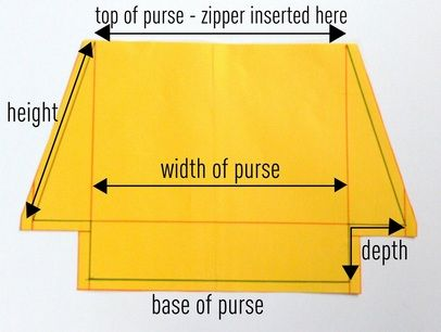How to draft a pattern to make a zippered pouch with a flat bottom