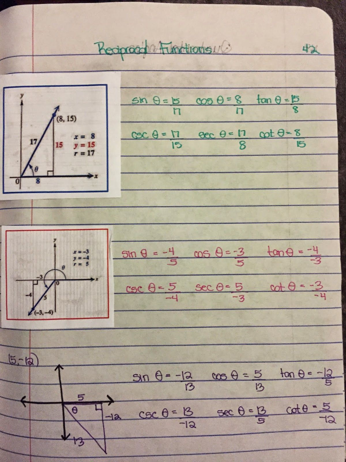 Pin On Matematicas