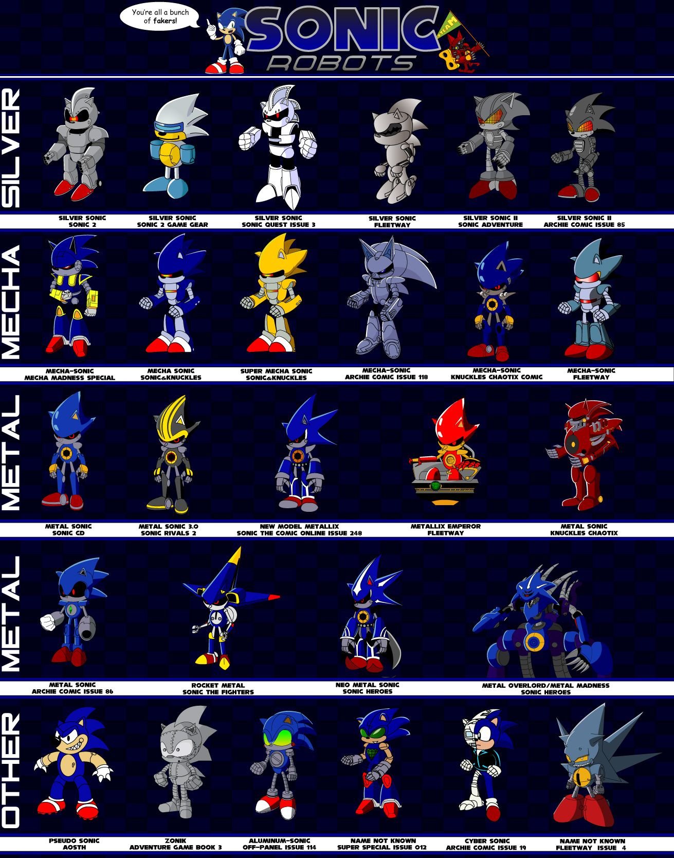 Shadow Versus Shadow Android Related Searches For Mecha Sonic Vs Mecha Shadow Shadow Android Sonic Video Game Characters