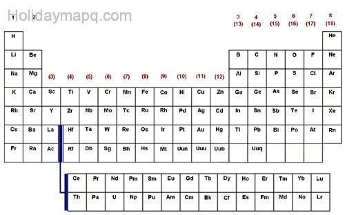 Blank periodic table - Map - Holiday - Travel HolidayMapQ - new periodic table no. crossword
