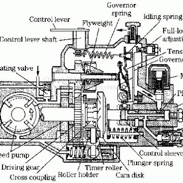 mechanical pump head 1 468 334 047/4047 4/11L fits pump