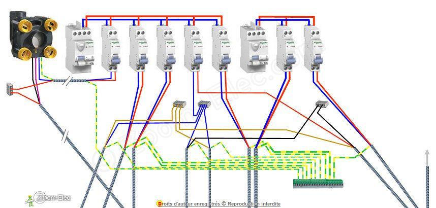 Tableau electrique  circuits cuisine, électricité cuisine - Photo Tableau Electrique Maison