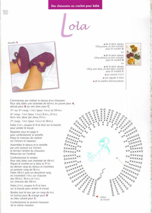 Crochet moldes patrones zapatos bebé - Imagui | pilos bebes ...
