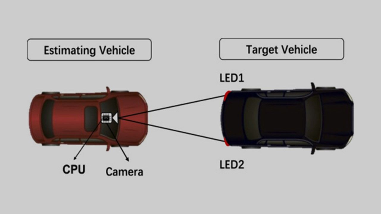 #VisibleLightCommunication #V2V #AutonomousVehicles #SyntecOptics