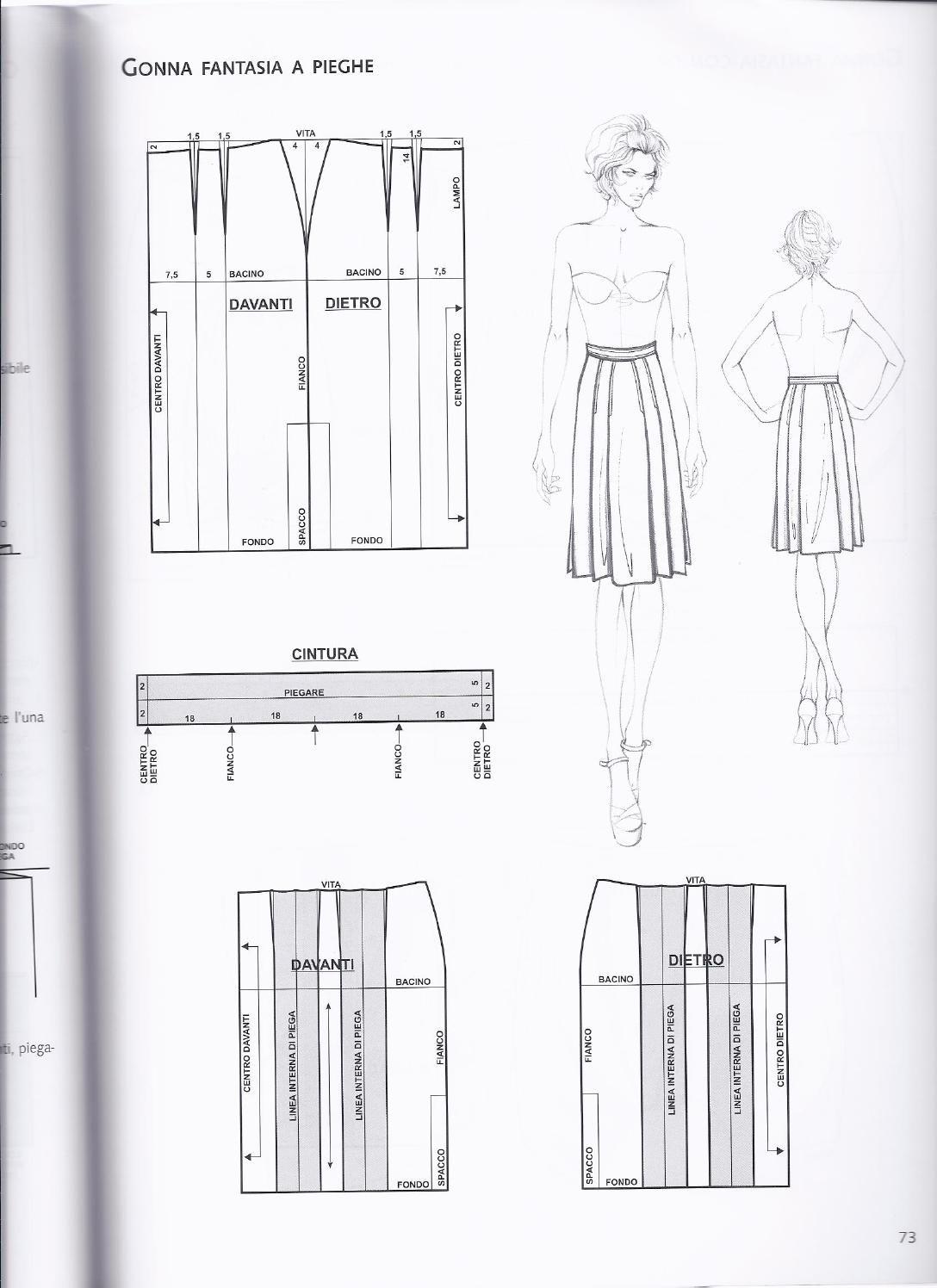 Patternmaking Vo.1 by Pennie Annie - issuu | Patrones faldas ...