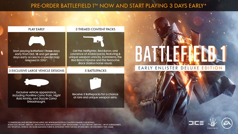 Battlefield 1 Early Enlister Deluxe Edition For Xbox One