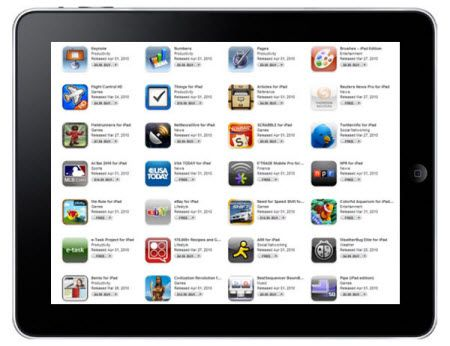 40 iPad Apps For Language Learners @BrookelynWahlert