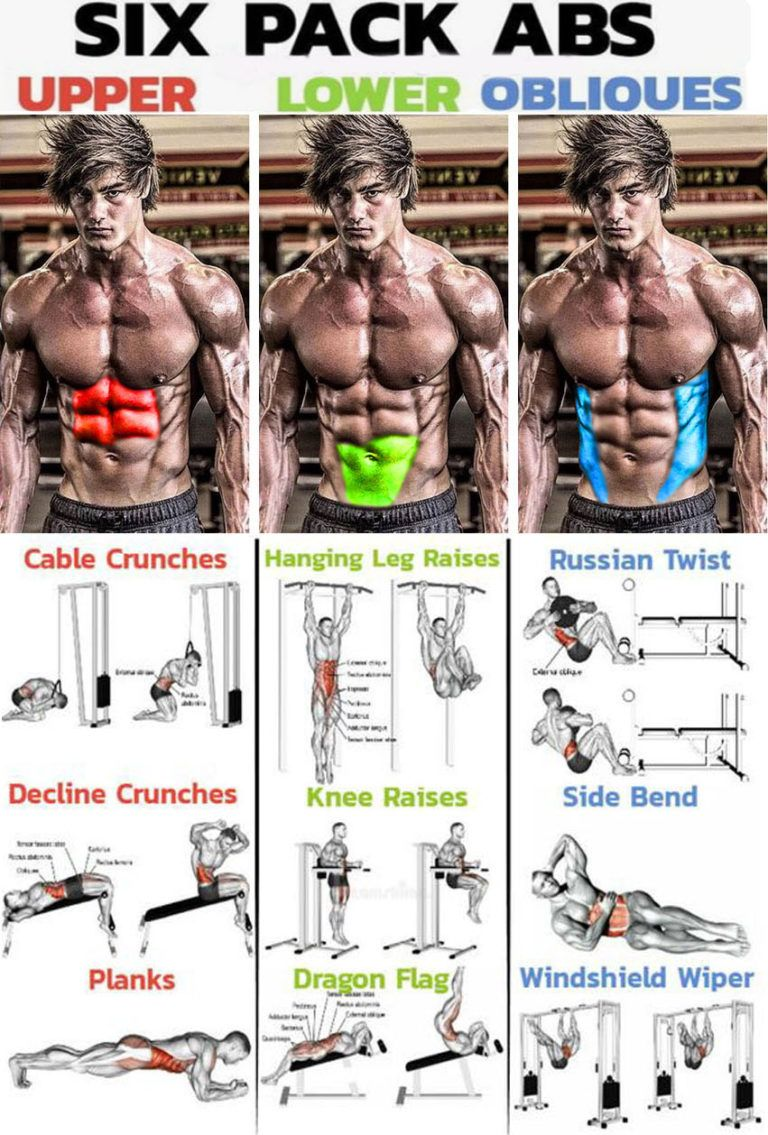 HOW TO SIX PACK ABS WORKOUT Work outs Pinterest Workout Six