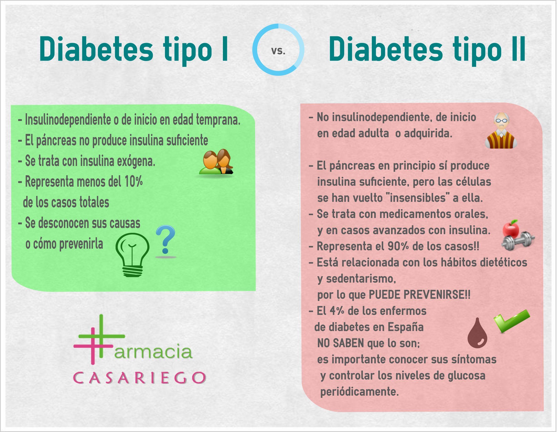 diabetes tipo 2 causa adultos principiantes