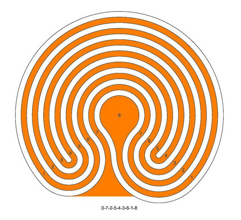 how to find the true meander for a labyrinth pinterest rh pinterest com Labyrinth Patterns Labyrinth Patterns