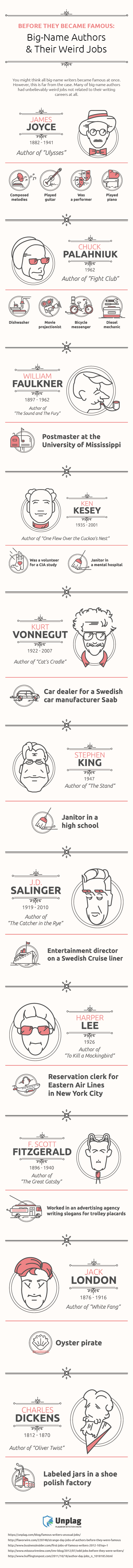 Unusual Jobs Of Famous Writers