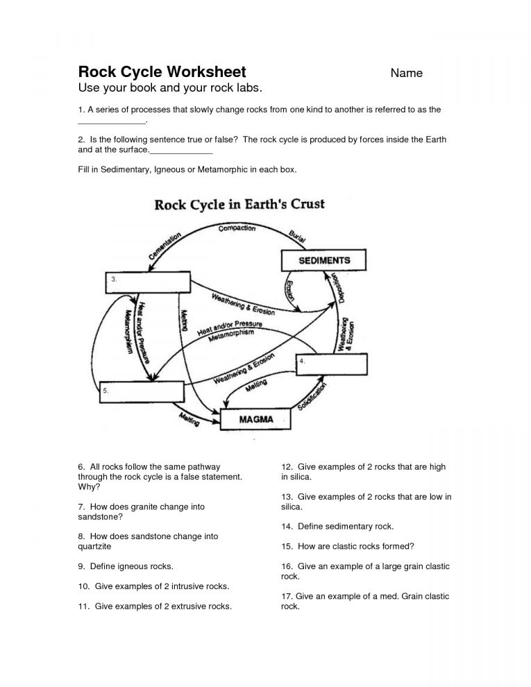 10 7th Grade Rock Cycle Worksheet 7thgraderockcycleworksheet