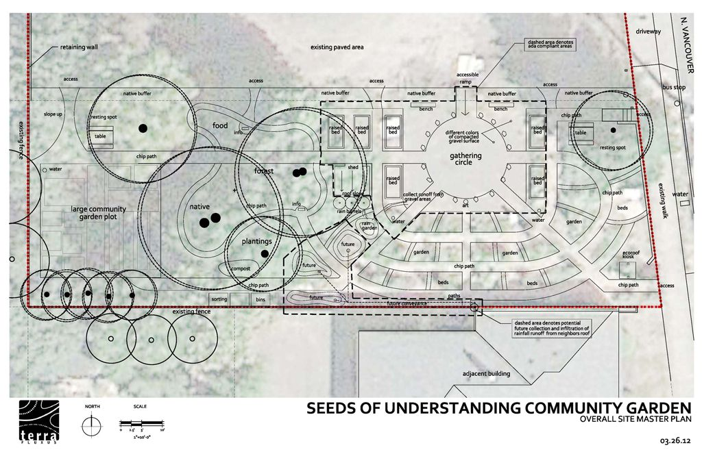 Awesome Community Garden Layout Design On Garden Decor With