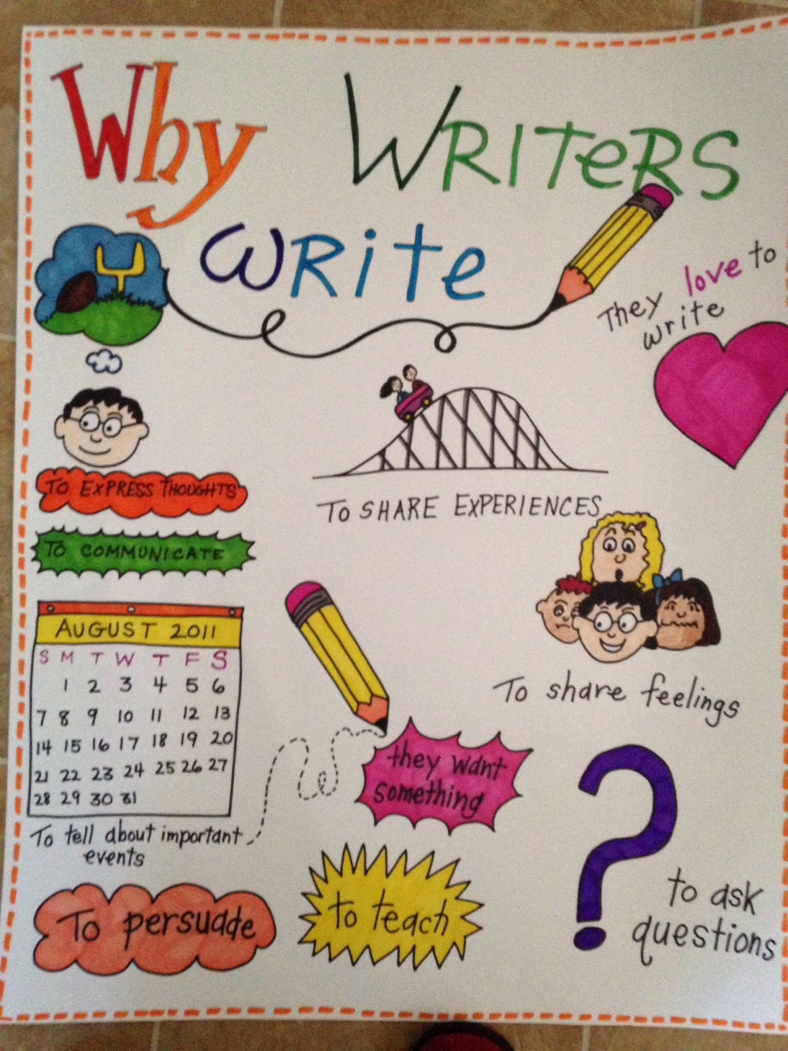 Why Writers Write Reading Common Core Third Grade