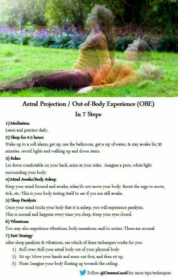 Astral projection / out of body experience (OBE)   Angels