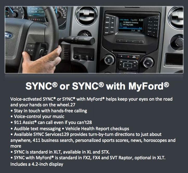 Sync With Myford Ford F150 Ford 2014 Ford F150