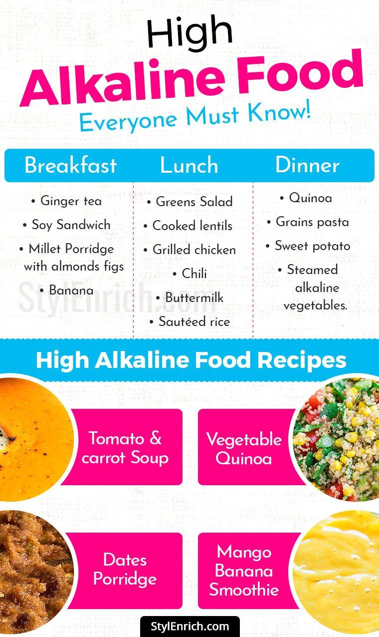 High alkaline foods list that everyone must know
