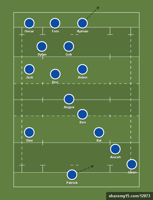 Southborough U16s 22nd March 2019 Rugby Formation Creator Sharemy15 Com Rugby Sussex The Creator