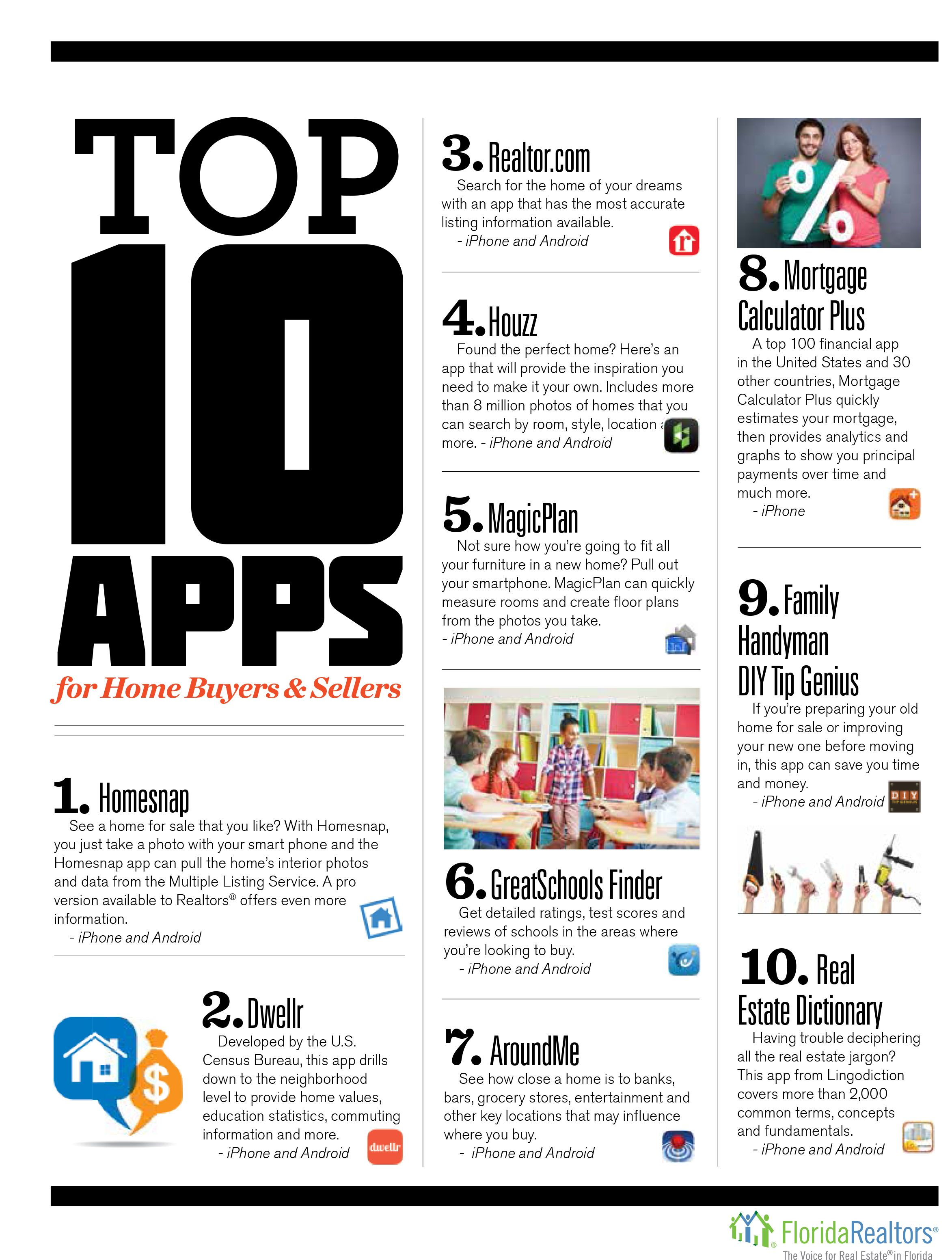 Top 10 Apps for Home Buyers and Sellers Follow us to stay