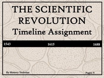 Scientific Revolution Timeline