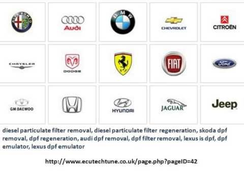 https://www.youtube.com/watch?v=ronSnSgF0kA&feature=youtu.be - Car Remap, Audi Remap, Remapping Car, BMW Remapping, Mercedes Remap, Car Tuning Manchester, Engine Tuning, BMW Tuning UK, ECU Remaps