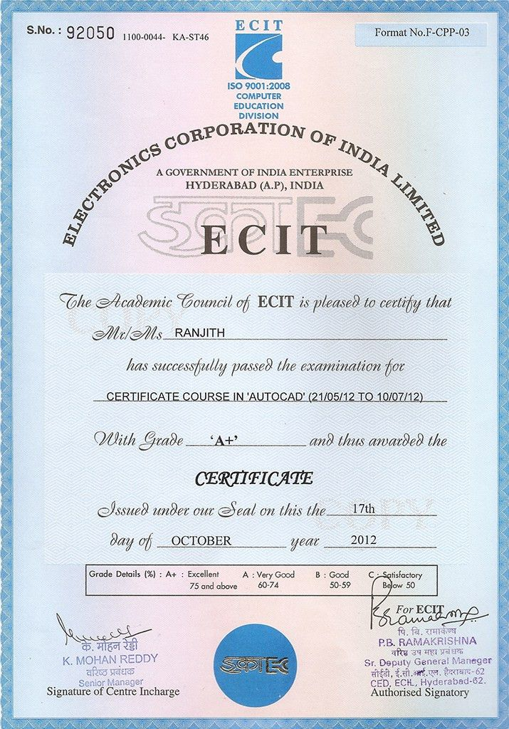 Certificate indian computer academy Indian Computer