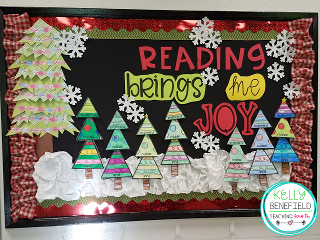 Christmas Bulletin Board Ideas Boards