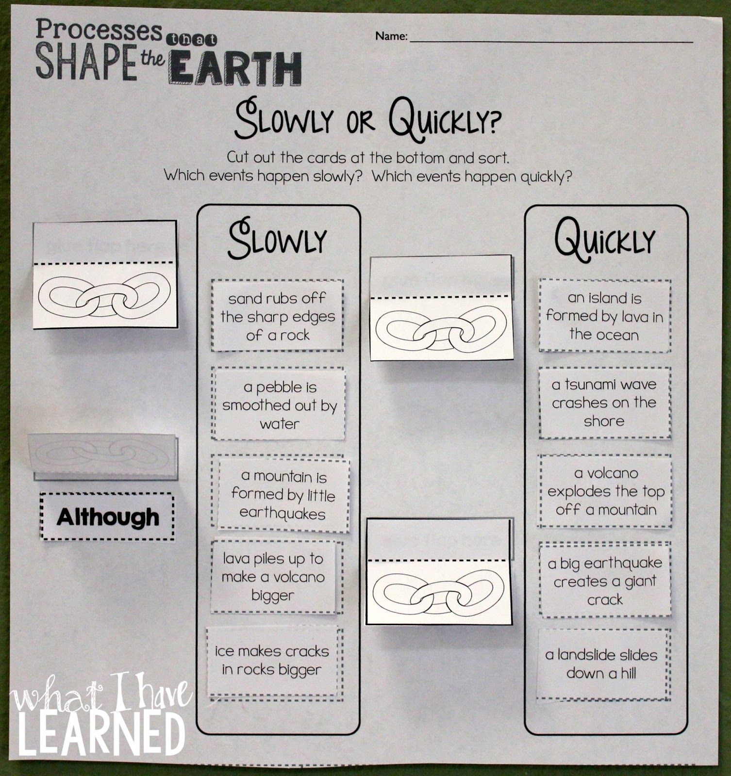 What I Have Learned Earth S Systems Processes That Shape