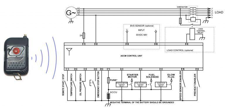 Motor Starter Wiring Diagram Start Stop