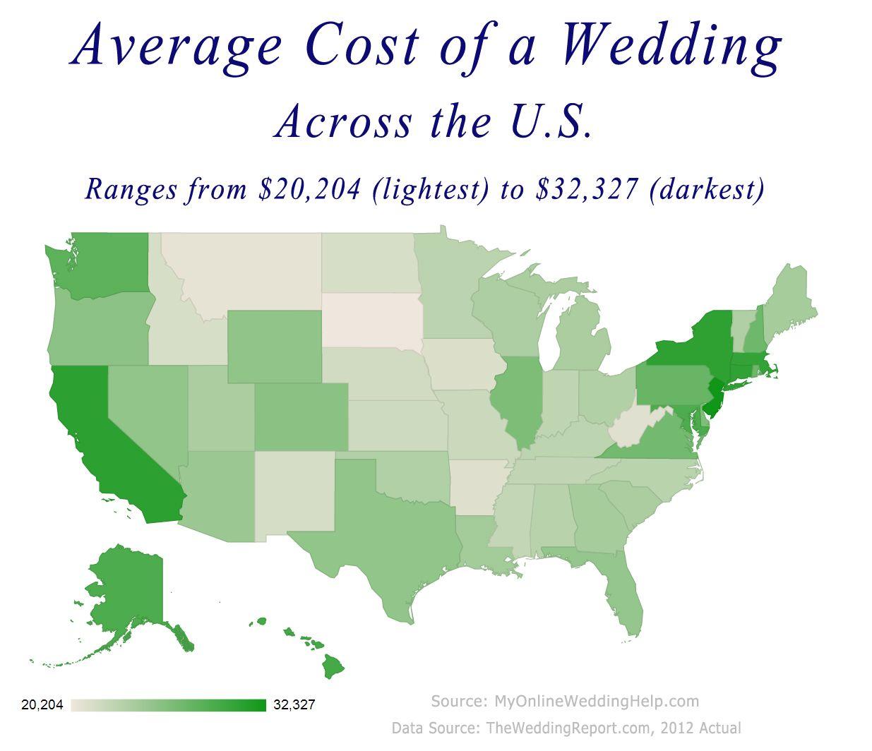 Average Beach Wedding Cost