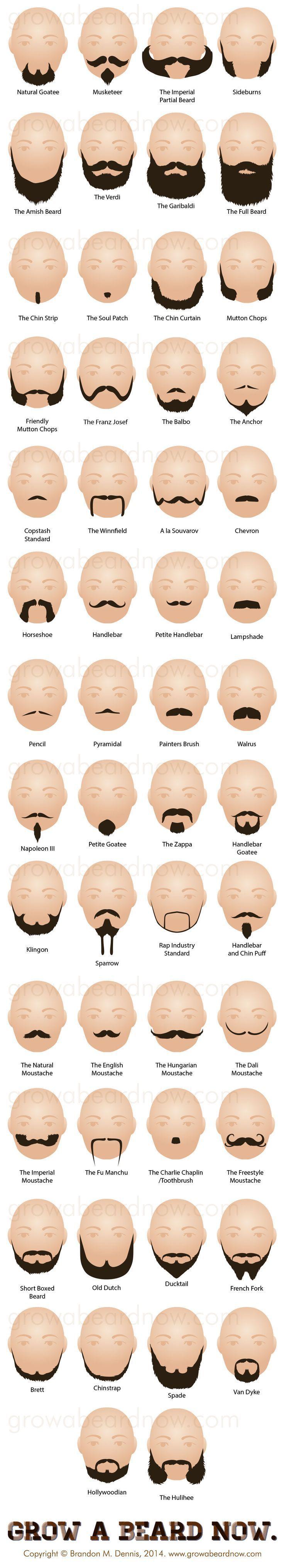 Frisuren-Namen der neuen Männer - Frisur  Frisuren, Männer