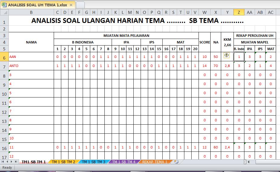 Analisis Soal Ulangan Harian Sesuai Tema Dan Subtema Png 928 570 Belajar Kepala Sekolah Buku
