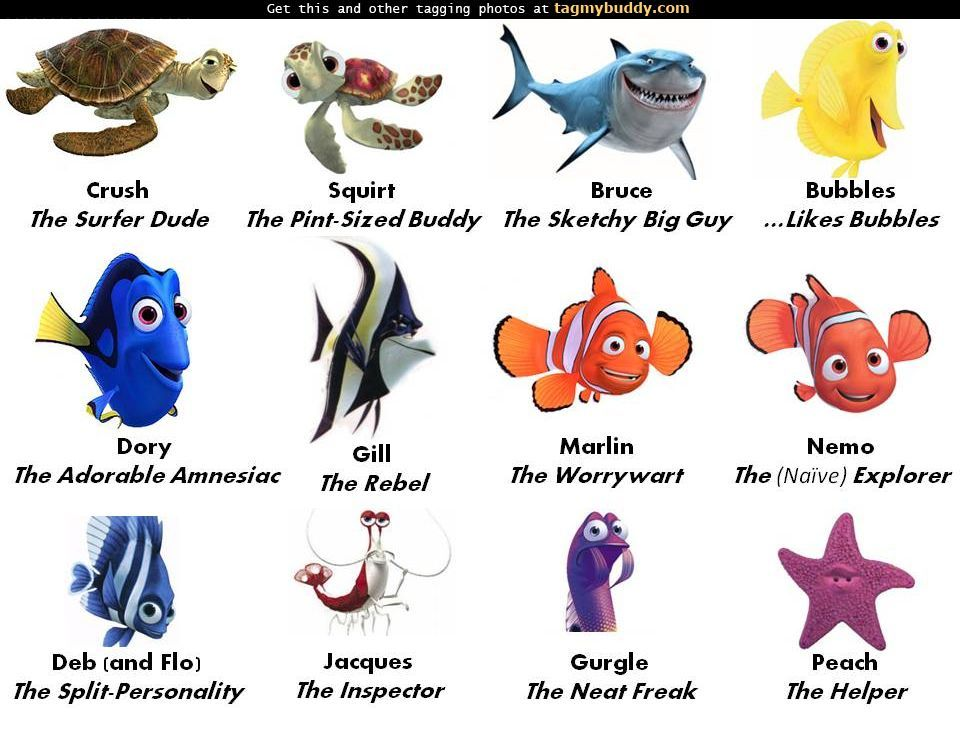 Pin Finding Nemo Characters Names List on Pinterest