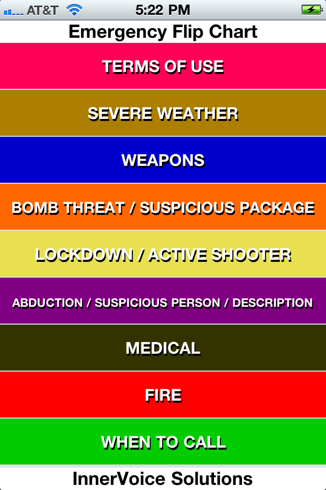 Emergency procedures flip chart aildoc productoseb co also template download elearning templates for trivantis rh theenechronicles