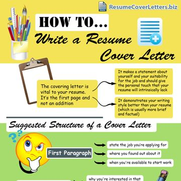 How To Write A Resume Cover Letter DonT Let Resume Writing Get