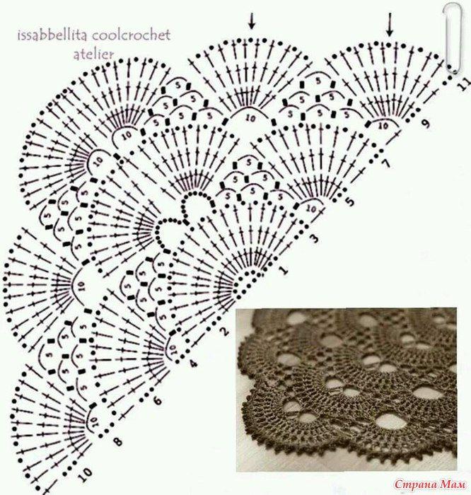 Una selección de las pautas de tejer chales (gancho) | tocas ...