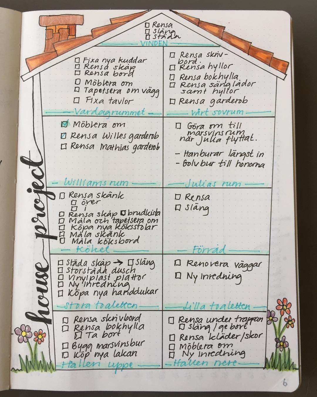 Gemütlich Beste Lektionsplanvorlage Bilder - Entry Level Resume ...