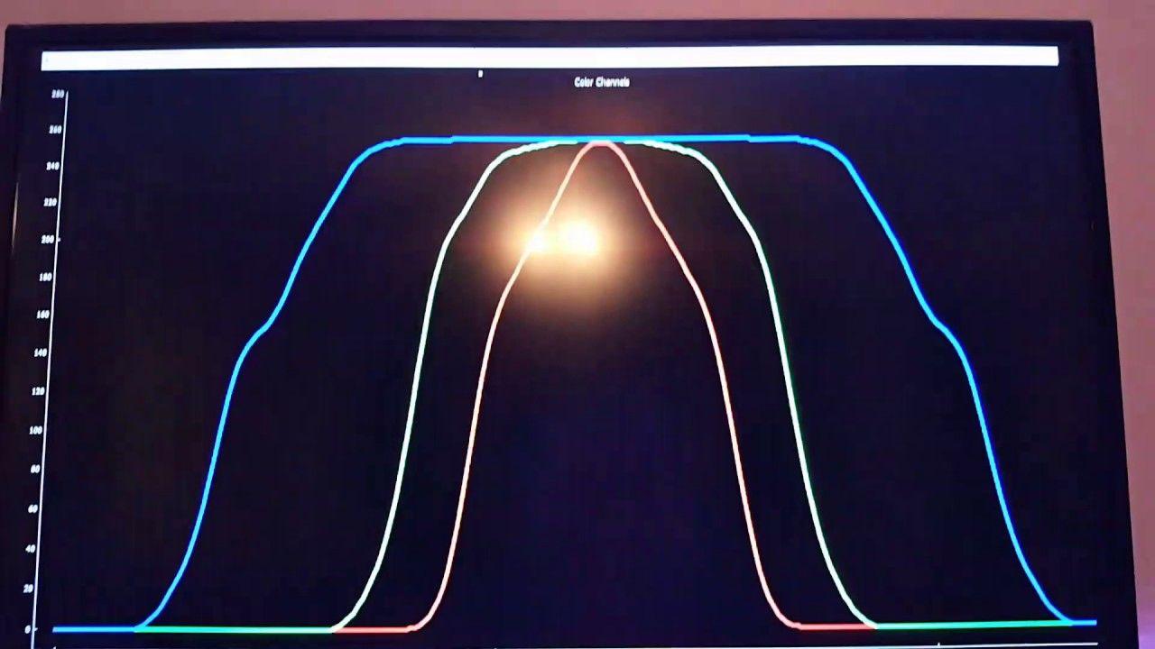TECH] - ESP8266 Music/Audio Visualizer (250 WS2812 LED's) | Jercio
