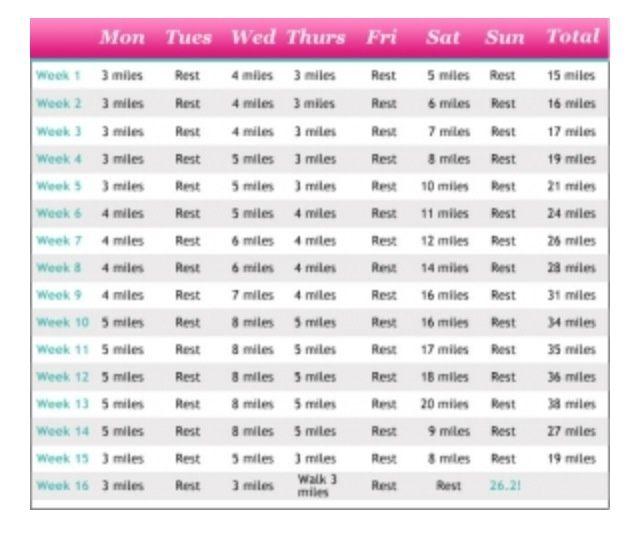 Alison SweeneyS Full Marathon Training Schedule  Running Tips