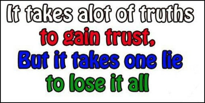 Honesty Goes A Long Way Inspiration Quotes Inspiring Quotes