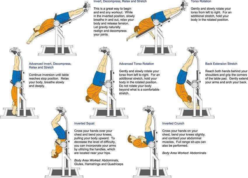 spinal inversion machine