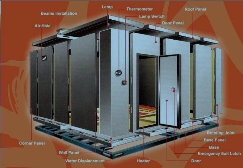 Image Result For Cold Room Storage Singapore