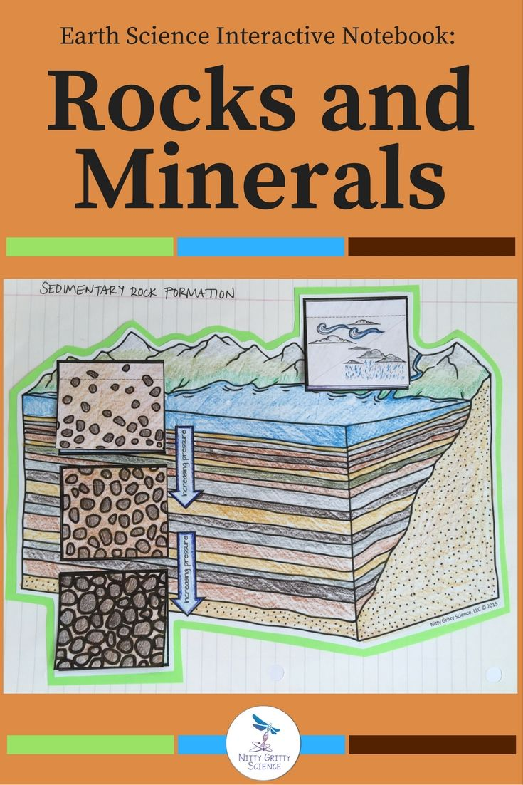 Rocks and Minerals: Earth Science Interactive Notebook | Rock ...