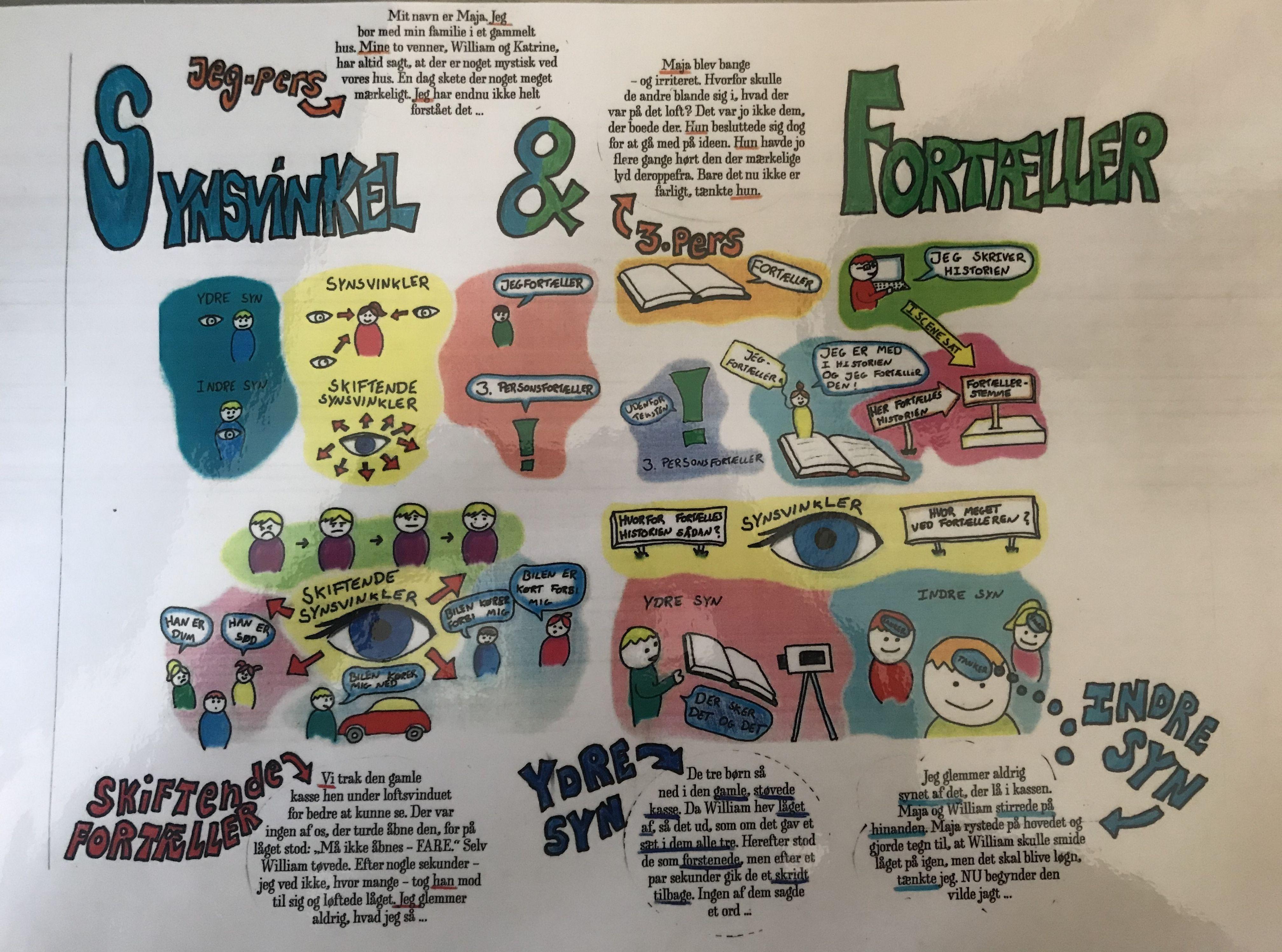 Fortaellere Og Synsvinkel Plakat Til Fandango 5 Sammensat Af Slutbilledet Af Anders Schunks Video Om Fortaellere Og Synsvinkler Plakater Laering Undervisning
