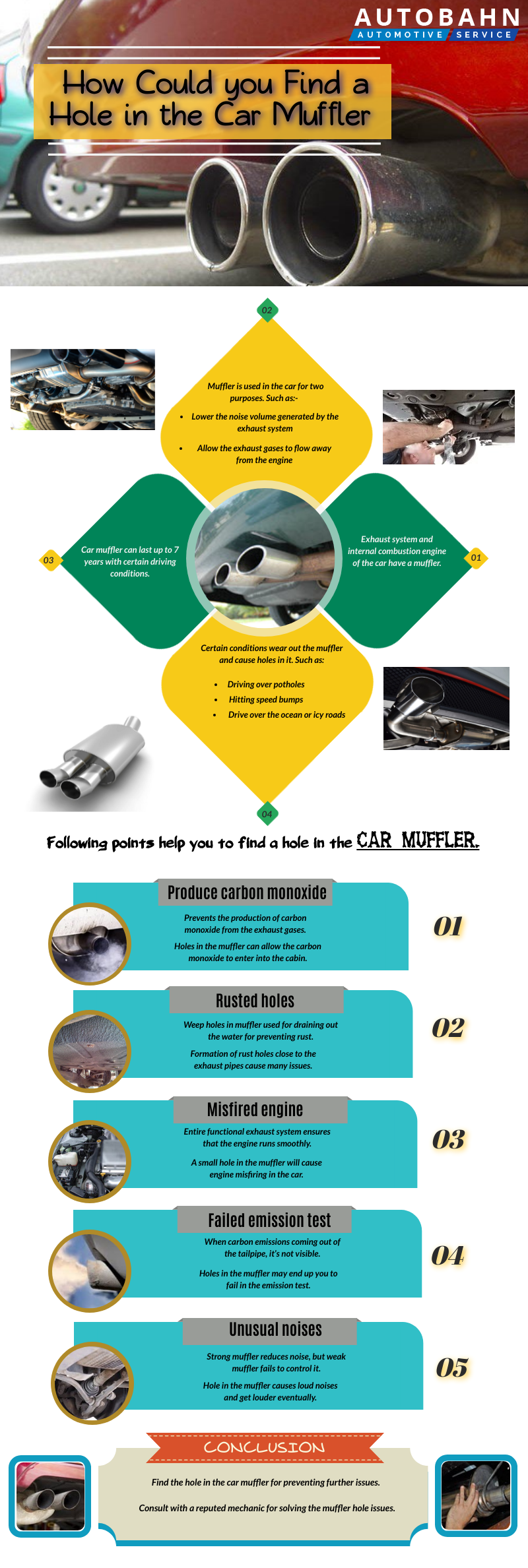 How Could You Find A Hole In The Car Muffler Car Muffler Used Cars Muffler